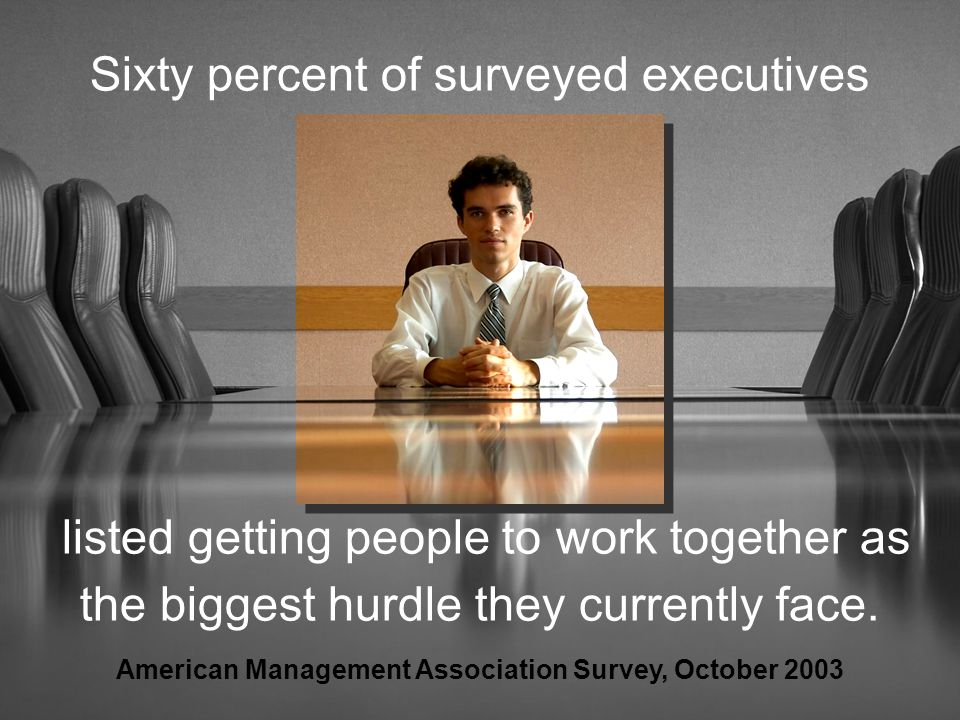 Sixty percent of surveyed executives listed getting people to work together as the biggest hurdle they currently face. American Management Association