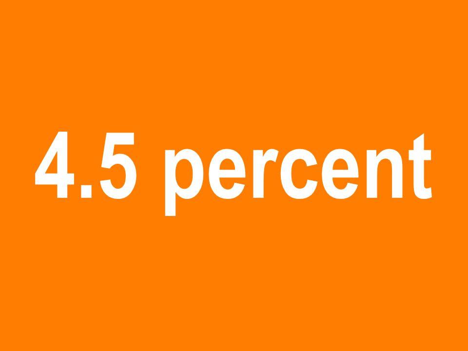4.5 percent