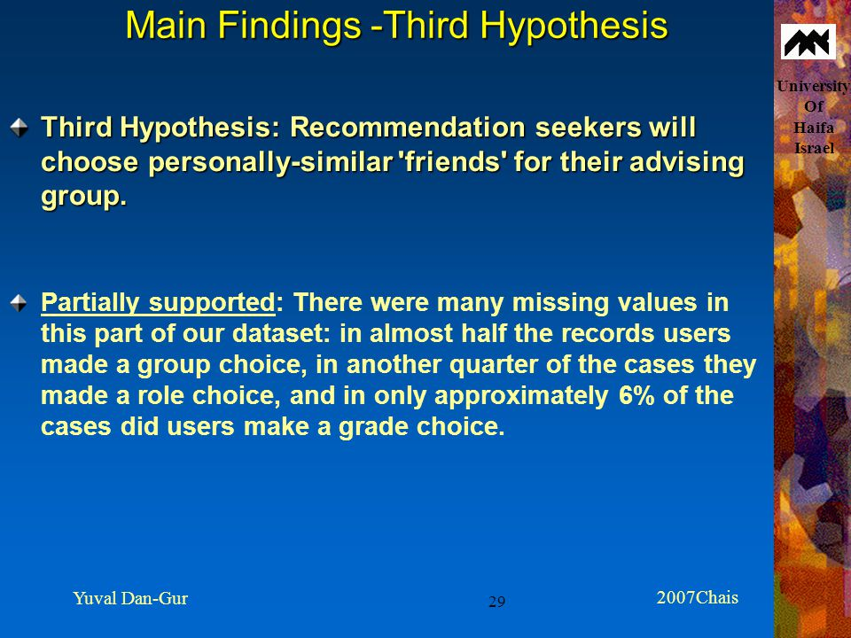 University Of Haifa Israel 2007Chais Yuval Dan-Gur 29 Third Hypothesis: Recommendation seekers will choose personally-similar 'friends' for their advi