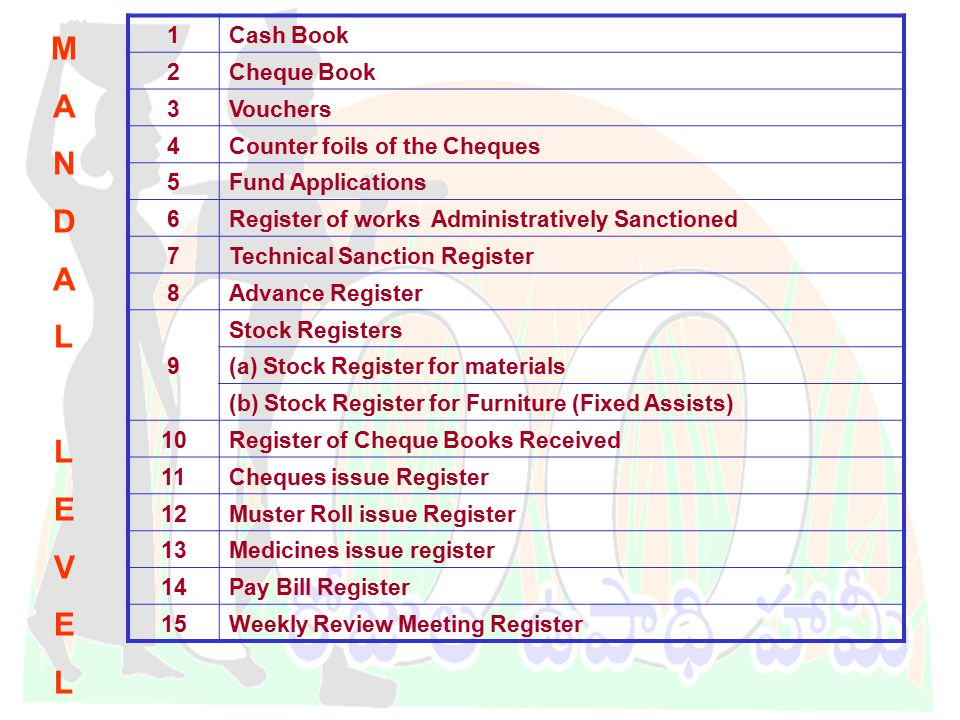 DWMA-Anantapur 1Cash Book 2Cheque Book 3Vouchers 4Counter foils of the Cheques 5Fund Applications 6Register of works Administratively Sanctioned 7Technical Sanction Register 8Advance Register 9 Stock Registers (a) Stock Register for materials (b) Stock Register for Furniture (Fixed Assists) 10Register of Cheque Books Received 11Cheques issue Register 12Muster Roll issue Register 13Medicines issue register 14Pay Bill Register 15Weekly Review Meeting Register MANDALLEVELMANDALLEVEL