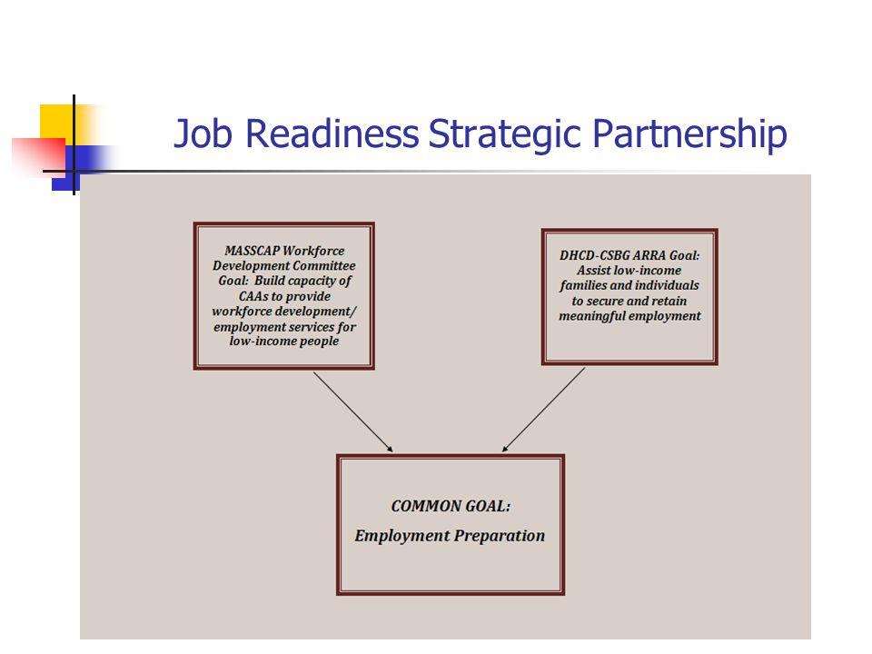 Job Readiness Strategic Partnership