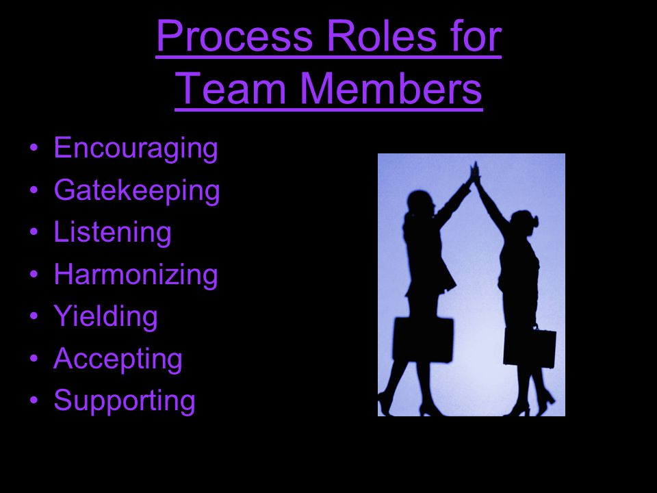 Process Roles for Team Members Encouraging Gatekeeping Listening Harmonizing Yielding Accepting Supporting