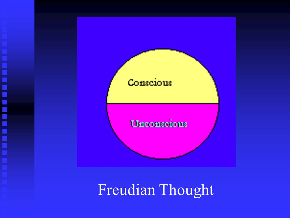 Freudian Thought