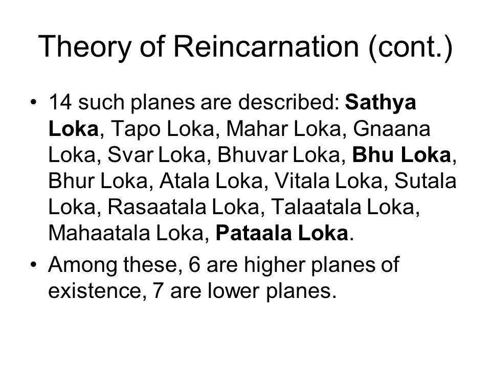 Theory of Reincarnation (cont.) 14 such planes are described: Sathya Loka, Tapo Loka, Mahar Loka, Gnaana Loka, Svar Loka, Bhuvar Loka, Bhu Loka, Bhur