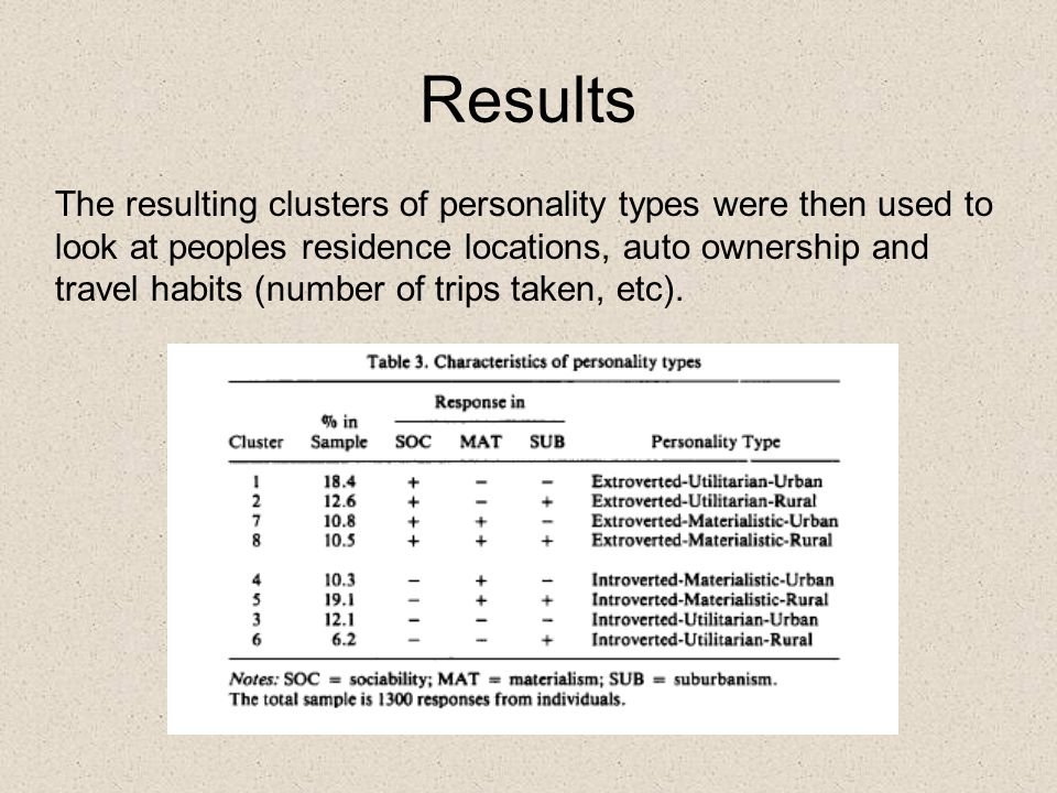 Results The resulting clusters of personality types were then used to look at peoples residence locations, auto ownership and travel habits (number of trips taken, etc).