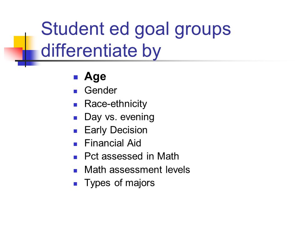 Student ed goal groups differentiate by Age Gender Race-ethnicity Day vs. evening Early Decision Financial Aid Pct assessed in Math Math assessment le