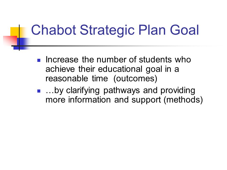 Chabot Strategic Plan Goal Increase the number of students who achieve their educational goal in a reasonable time (outcomes) …by clarifying pathways and providing more information and support (methods)