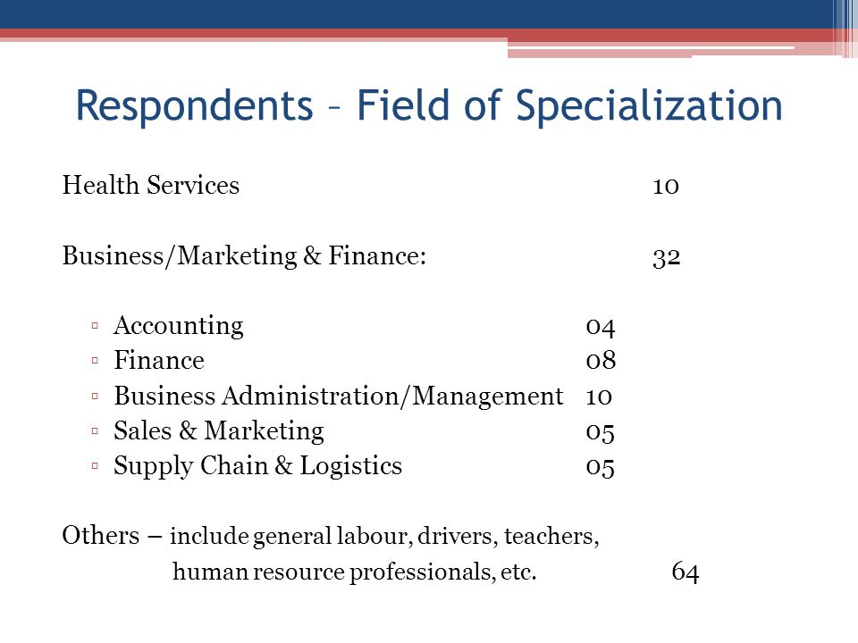 Respondents – Field of Specialization Health Services 10 Business/Marketing & Finance: 32 ▫Accounting 04 ▫Finance 08 ▫Business Administration/Management 10 ▫Sales & Marketing 05 ▫Supply Chain & Logistics 05 Others – include general labour, drivers, teachers, human resource professionals, etc.