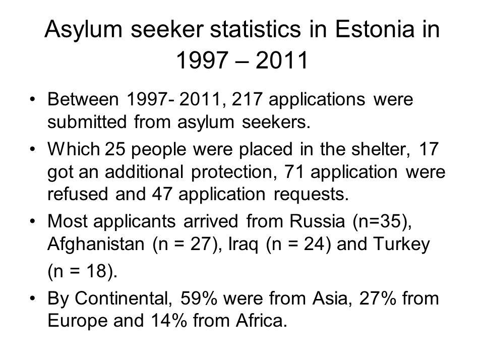 Asylum seeker statistics in Estonia in 1997 – 2011 Between 1997- 2011, 217 applications were submitted from asylum seekers.
