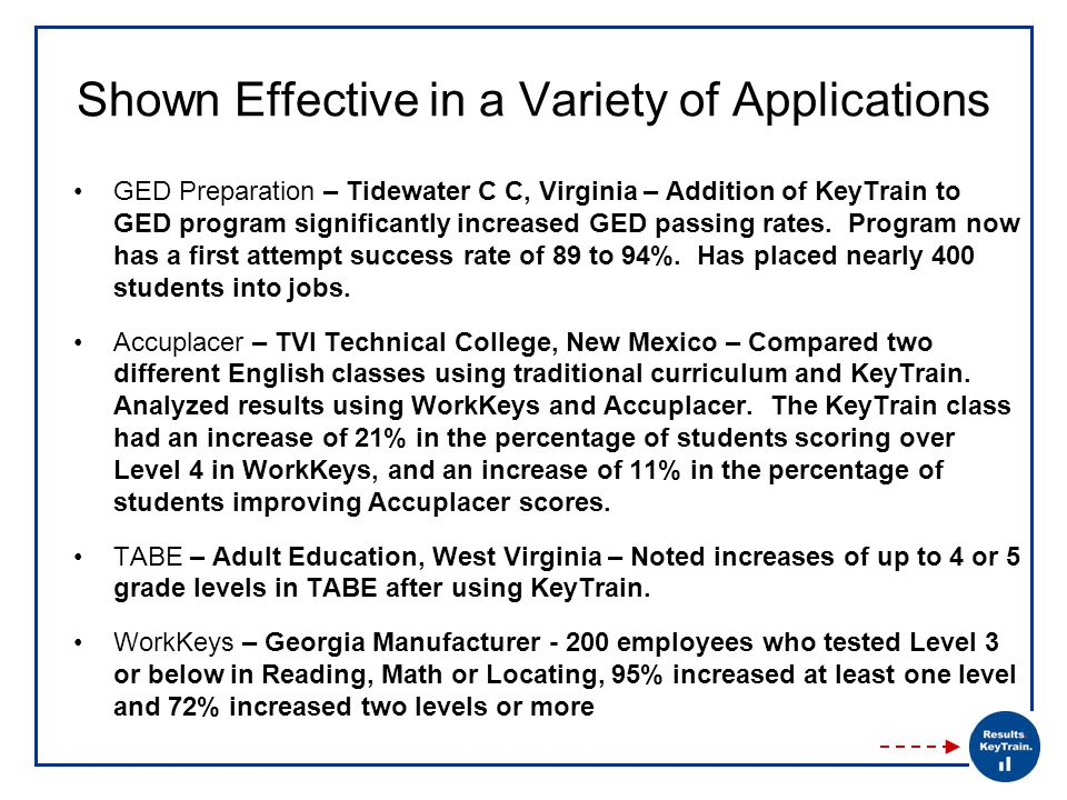 Shown Effective in a Variety of Applications GED Preparation – Tidewater C C, Virginia – Addition of KeyTrain to GED program significantly increased GED passing rates.