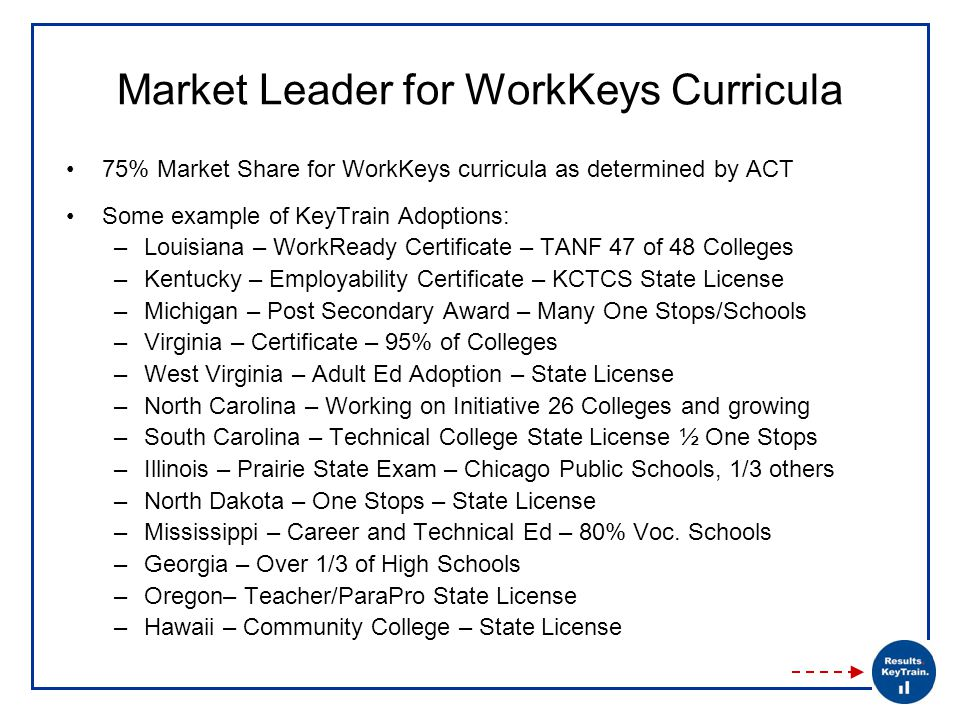 Market Leader for WorkKeys Curricula 75% Market Share for WorkKeys curricula as determined by ACT Some example of KeyTrain Adoptions: –Louisiana – WorkReady Certificate – TANF 47 of 48 Colleges –Kentucky – Employability Certificate – KCTCS State License –Michigan – Post Secondary Award – Many One Stops/Schools –Virginia – Certificate – 95% of Colleges –West Virginia – Adult Ed Adoption – State License –North Carolina – Working on Initiative 26 Colleges and growing –South Carolina – Technical College State License ½ One Stops –Illinois – Prairie State Exam – Chicago Public Schools, 1/3 others –North Dakota – One Stops – State License –Mississippi – Career and Technical Ed – 80% Voc.