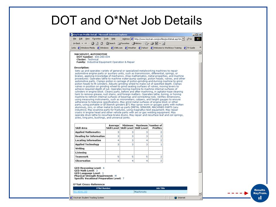 DOT and O*Net Job Details