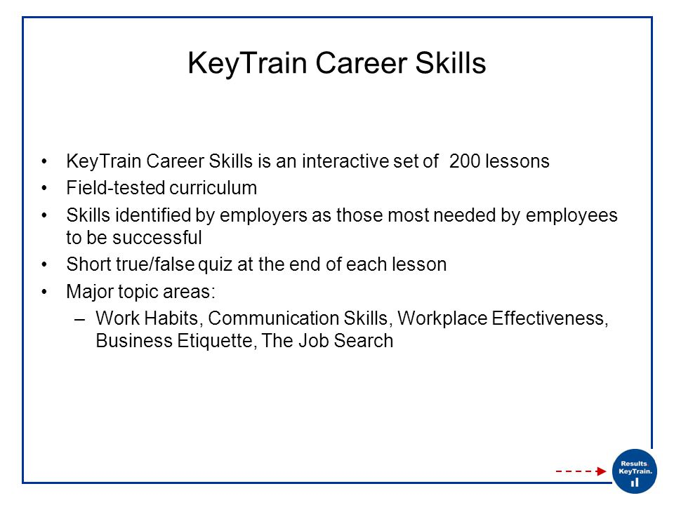 KeyTrain Career Skills KeyTrain Career Skills is an interactive set of 200 lessons Field-tested curriculum Skills identified by employers as those most needed by employees to be successful Short true/false quiz at the end of each lesson Major topic areas: –Work Habits, Communication Skills, Workplace Effectiveness, Business Etiquette, The Job Search