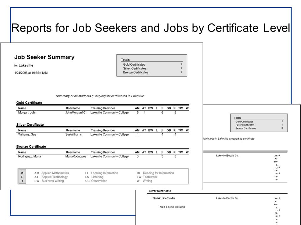 Reports for Job Seekers and Jobs by Certificate Level