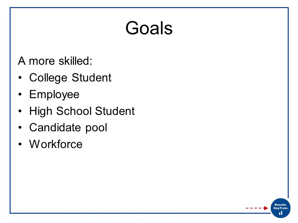 A more skilled: College Student Employee High School Student Candidate pool Workforce Goals