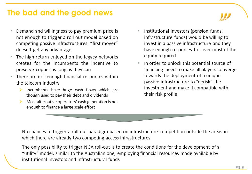 PG. 6 The bad and the good news Demand and willingness to pay premium price is not enough to trigger a roll-out model based on competing passive infra