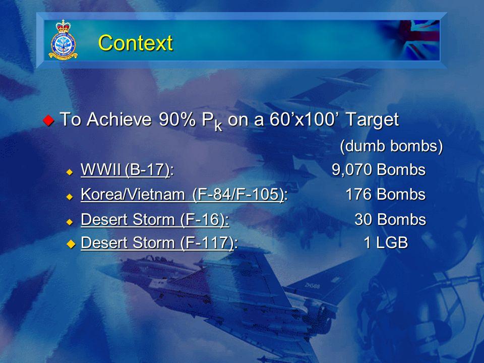Context  To Achieve 90% P k on a 60'x100' Target (dumb bombs)  WWII (B-17): 9,070 Bombs  Korea/Vietnam (F-84/F-105): 176 Bombs  Desert Storm (F-16): 30 Bombs  Desert Storm (F-117): 1 LGB