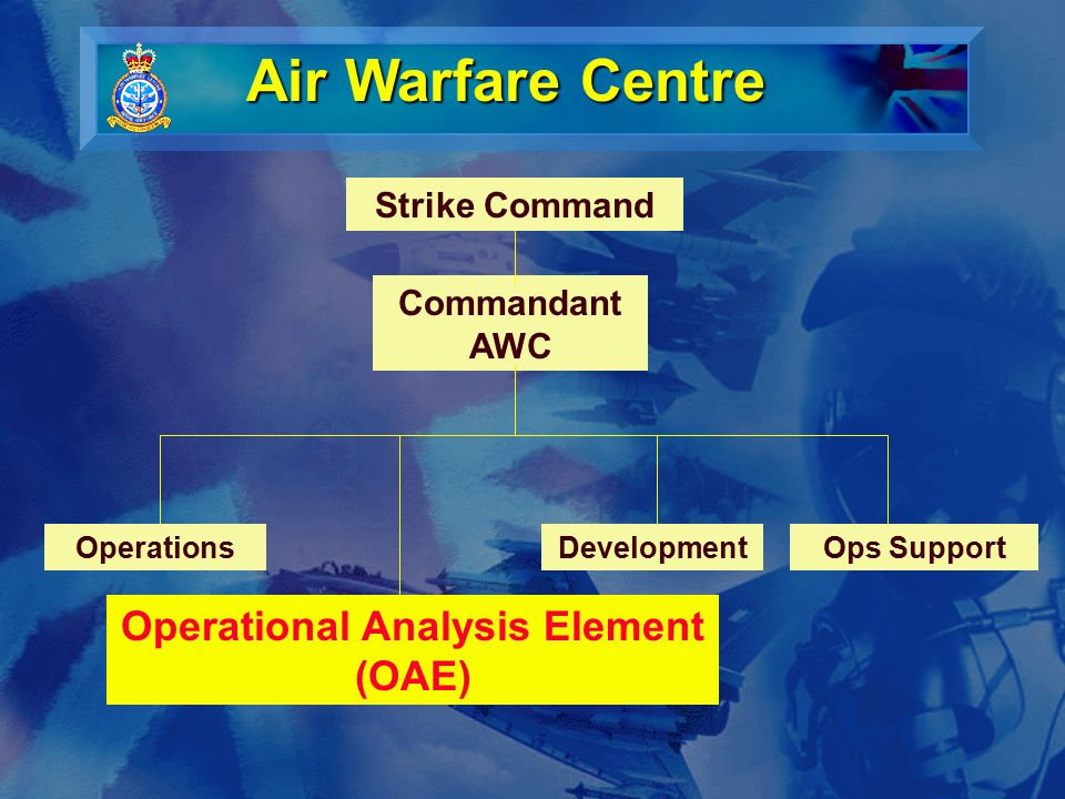 Commandant AWC Strike Command Air Warfare Centre DevelopmentOperations Operational Analysis Element (OAE) Ops Support