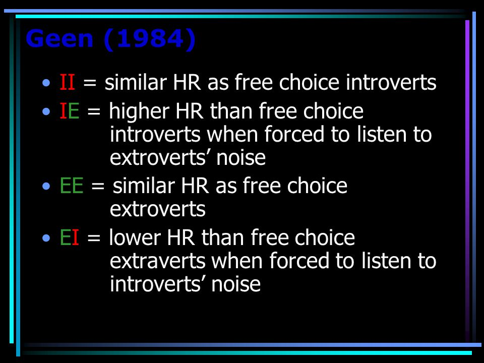 Geen (1984) II = similar HR as free choice introverts IE = higher HR than free choice introverts when forced to listen to extroverts' noise EE = similar HR as free choice extroverts EI = lower HR than free choice extraverts when forced to listen to introverts' noise
