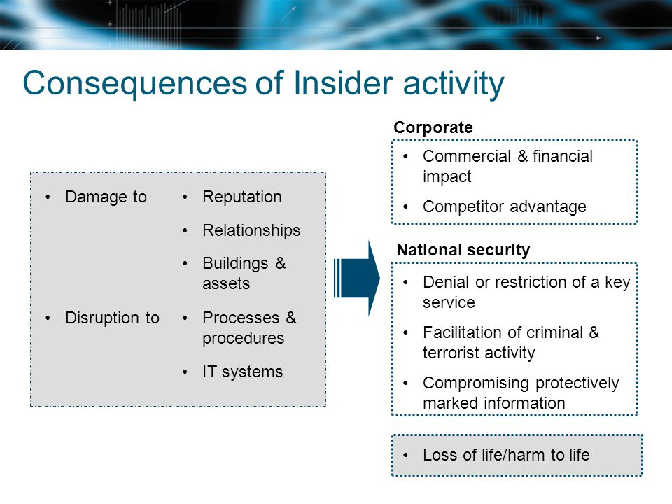 Consequences of Insider activity Damage toReputation Relationships Buildings & assets Disruption toProcesses & procedures IT systems Commercial & financial impact Competitor advantage Loss of life/harm to life Denial or restriction of a key service Facilitation of criminal & terrorist activity Compromising protectively marked information Corporate National security