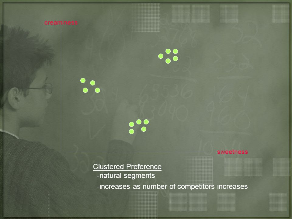 creaminess sweetness Clustered Preference -natural segments -increases as number of competitors increases