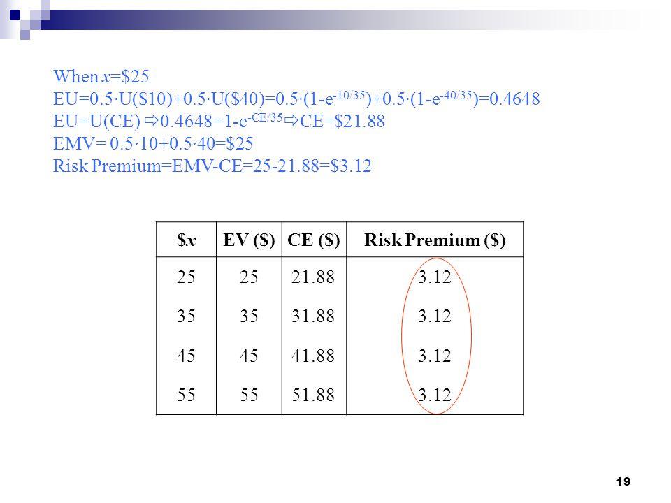 19 $x$xEV ($)CE ($)Risk Premium ($) 25 21.883.12 35 31.883.12 45 41.883.12 55 51.883.12 When x=$25 EU=0.5∙U($10)+0.5∙U($40)=0.5∙(1-e -10/35 )+0.5∙(1-e