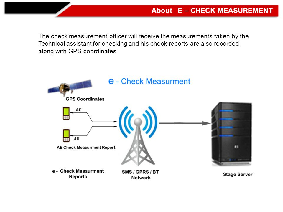 The check measurement officer will receive the measurements taken by the Technical assistant for checking and his check reports are also recorded along with GPS coordinates About E – CHECK MEASUREMENT