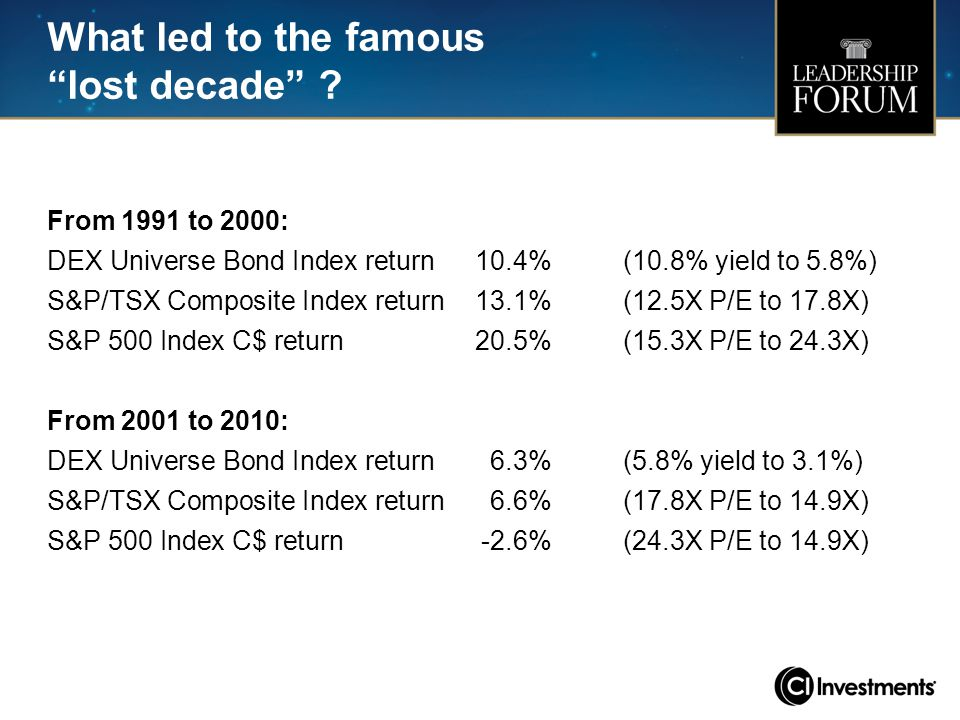 "What led to the famous ""lost decade"" ? From 1991 to 2000: DEX Universe Bond Index return10.4%(10.8% yield to 5.8%) S&P/TSX Composite Index return13.1%"
