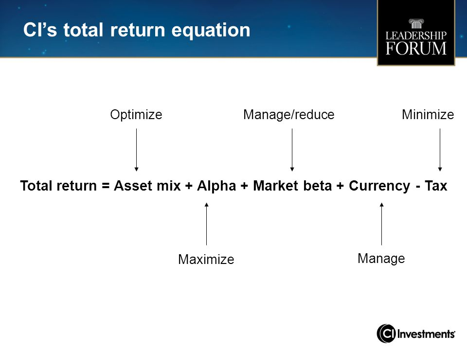 CI's solutions – multi-level expertise 1.Asset mix 2.