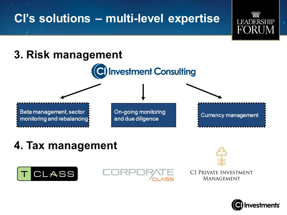 CI's solutions – multi-level expertise 3. Risk management 4. Tax management Beta management, sector monitoring and rebalancing Currency management On-