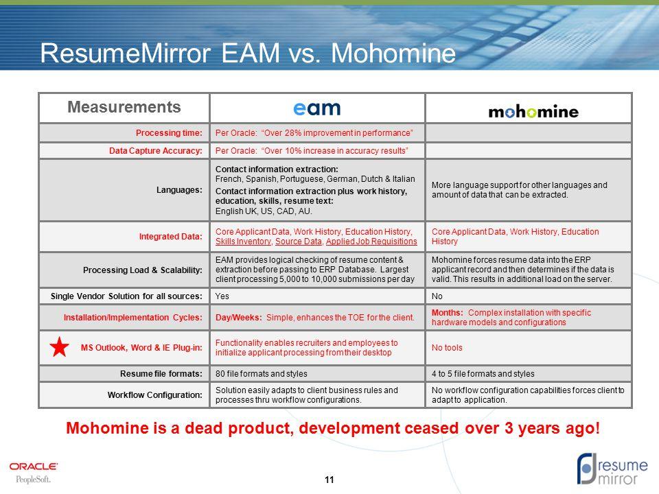 ResumeMirror EAM vs.