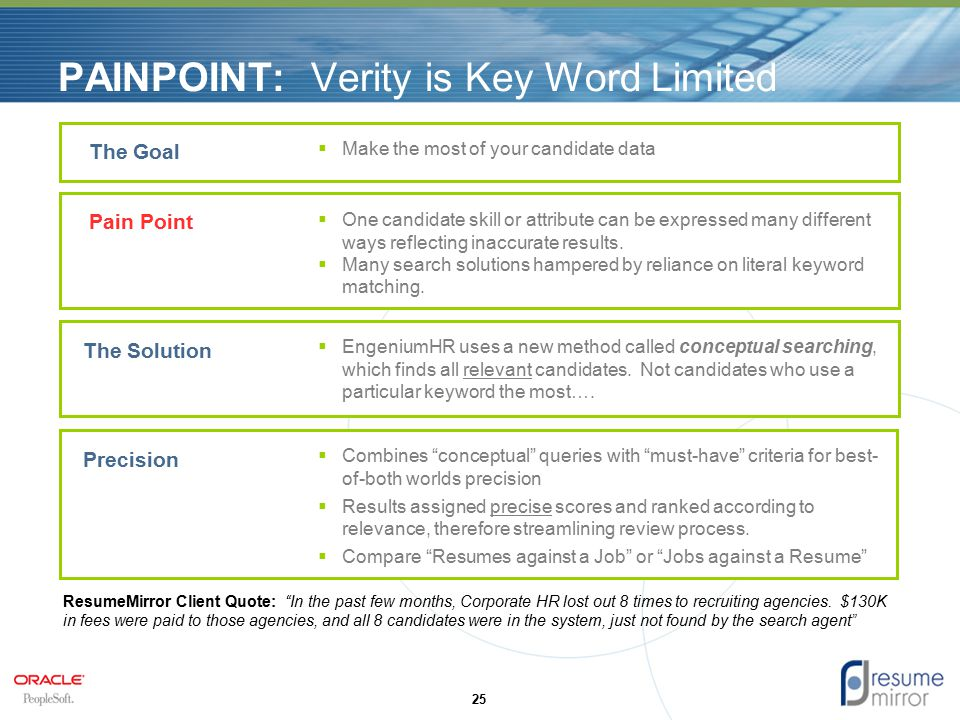 PAINPOINT: Verity is Key Word Limited The Goal  EngeniumHR uses a new method called conceptual searching, which finds all relevant candidates.