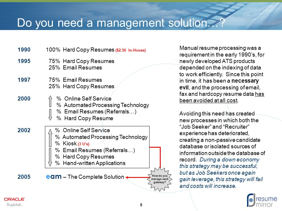 Do you need a management solution….