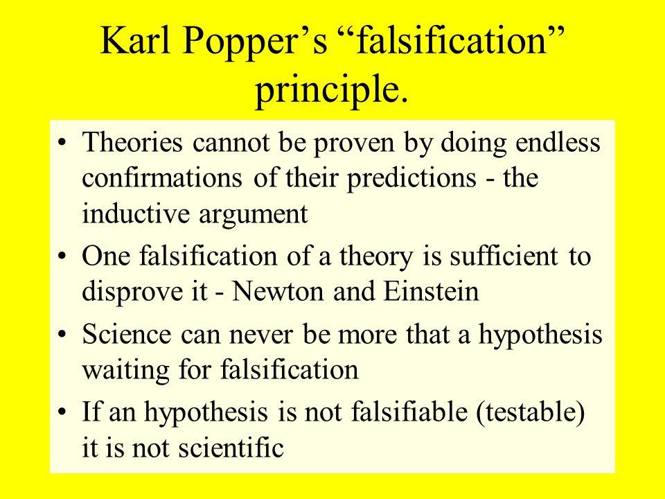 Karl Popper's falsification principle.