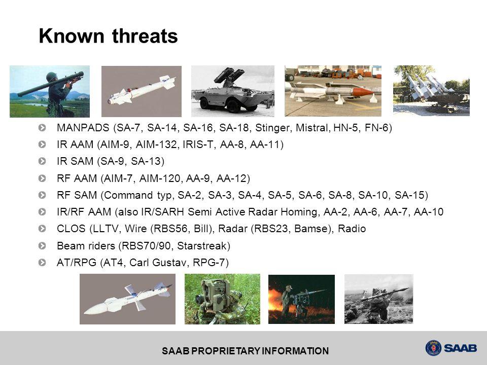 SAAB PROPRIETARY INFORMATION TIPS system building blocks