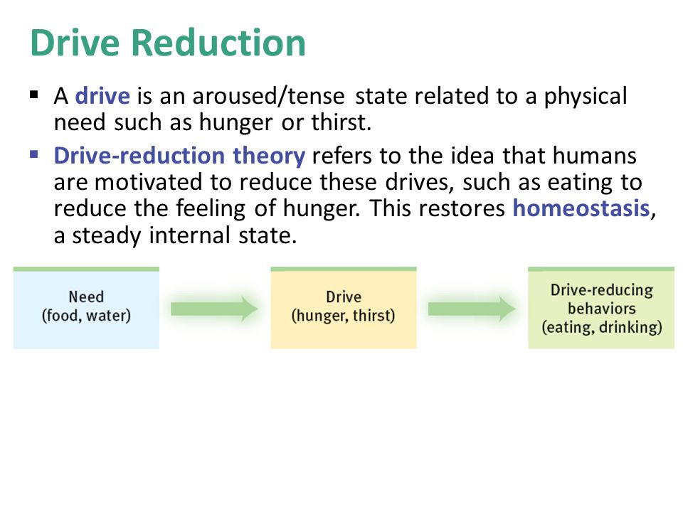  A drive is an aroused/tense state related to a physical need such as hunger or thirst.  Drive-reduction theory refers to the idea that humans are m