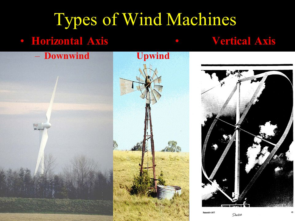 Types of Wind Machines Horizontal Axis –Downwind Upwind Vertical Axis