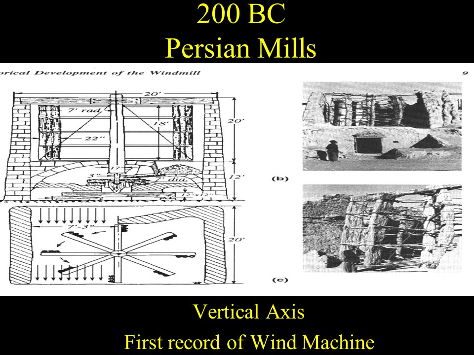 200 BC Persian Mills Vertical Axis First record of Wind Machine
