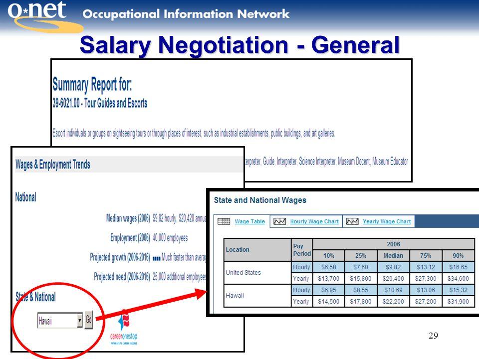 29 Salary Negotiation - General