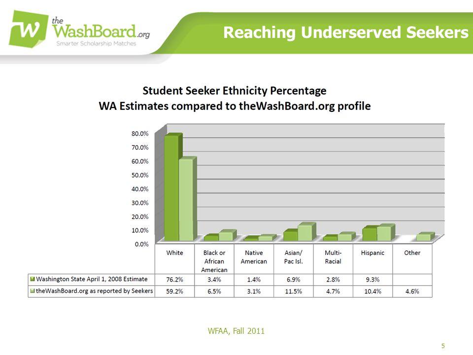 5 Reaching Underserved Seekers WFAA, Fall 2011