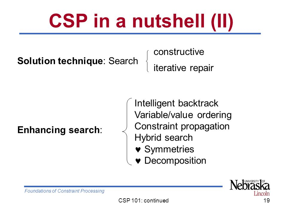 Foundations of Constraint Processing CSP 101: continued19 CSP in a nutshell (II) Solution technique: Search Enhancing search: constructive iterative r