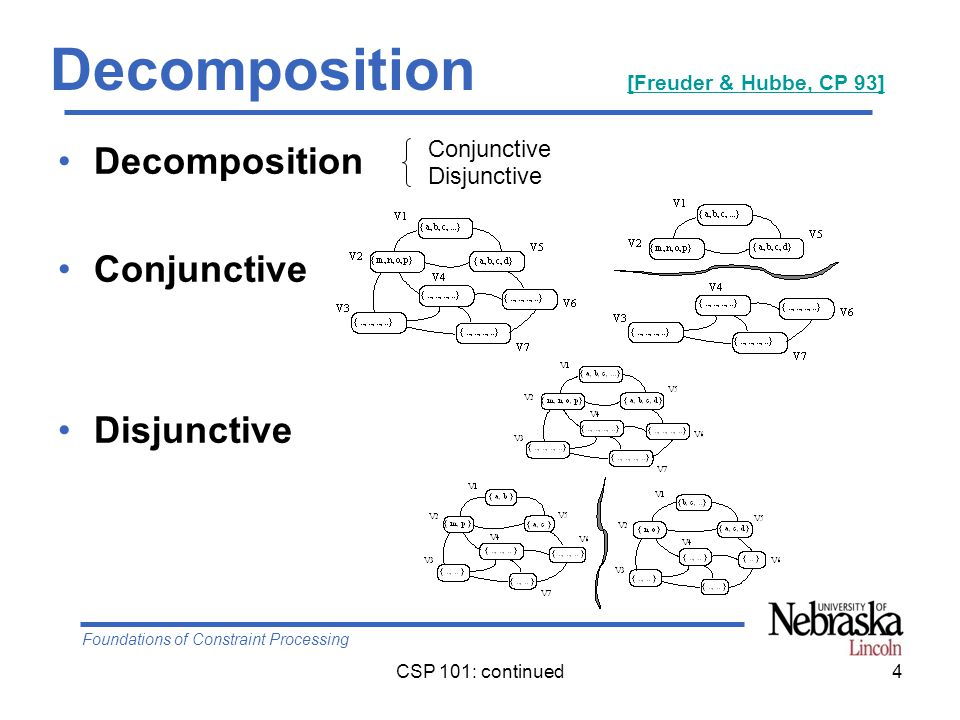 Foundations of Constraint Processing CSP 101: continued4 Decomposition [Freuder & Hubbe, CP 93][Freuder & Hubbe, CP 93] Decomposition Conjunctive Disj