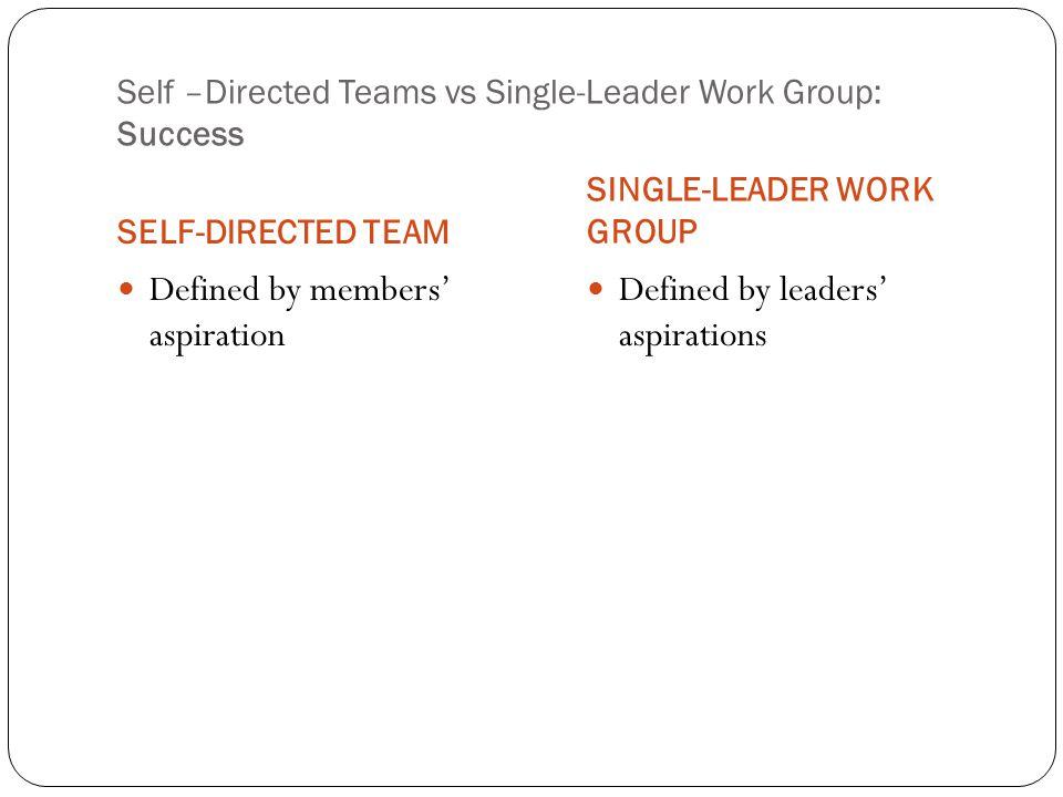 Self –Directed Teams vs Single-Leader Work Group: Success SELF-DIRECTED TEAM SINGLE-LEADER WORK GROUP Defined by members' aspiration Defined by leader