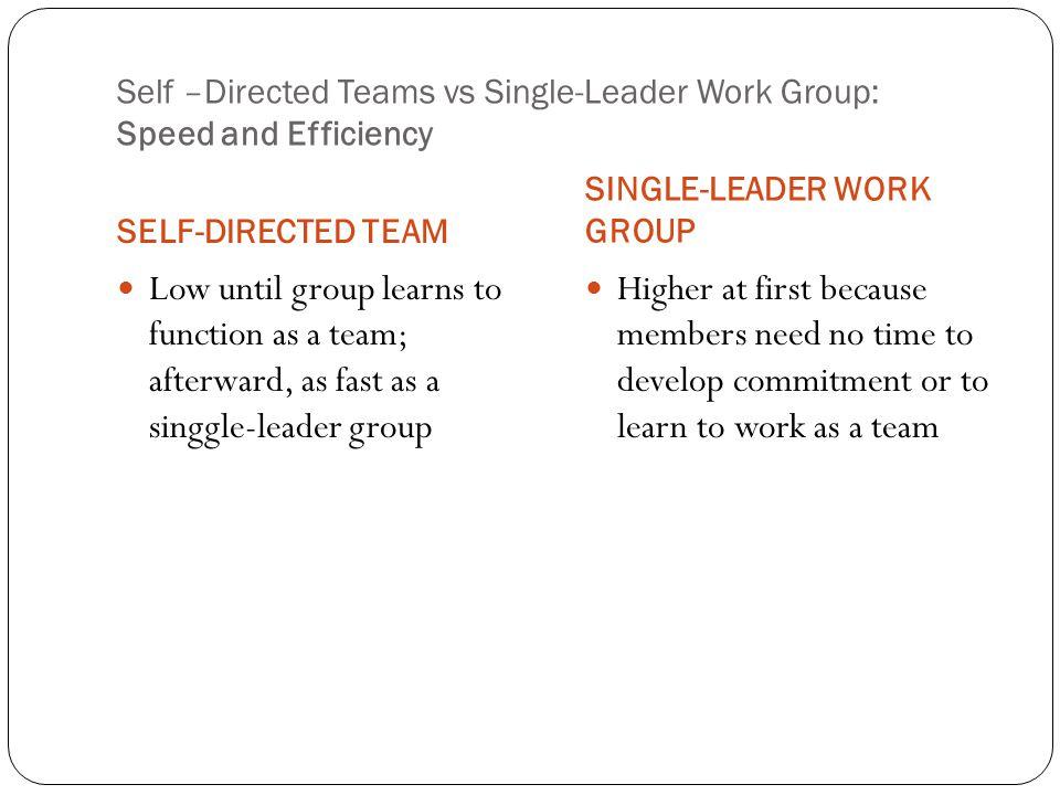 Self –Directed Teams vs Single-Leader Work Group: Speed and Efficiency SELF-DIRECTED TEAM SINGLE-LEADER WORK GROUP Low until group learns to function