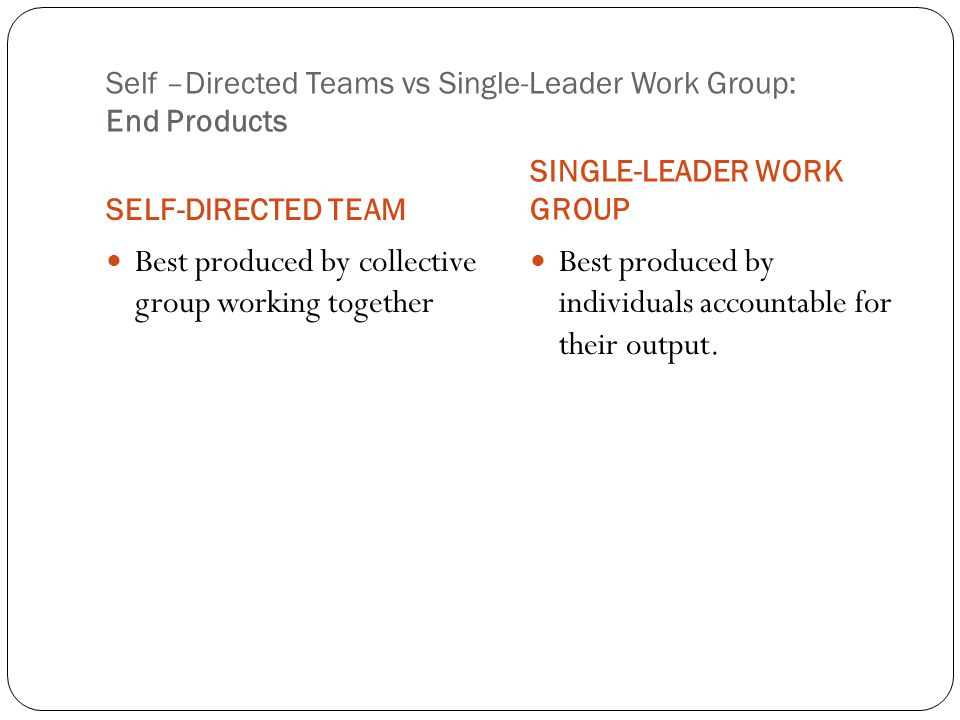 Self –Directed Teams vs Single-Leader Work Group: End Products SELF-DIRECTED TEAM SINGLE-LEADER WORK GROUP Best produced by collective group working together Best produced by individuals accountable for their output.