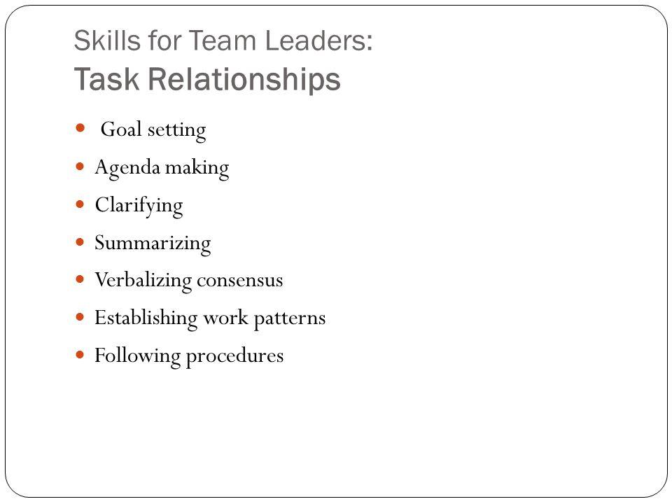 Skills for Team Leaders: Task Relationships Goal setting Agenda making Clarifying Summarizing Verbalizing consensus Establishing work patterns Followi