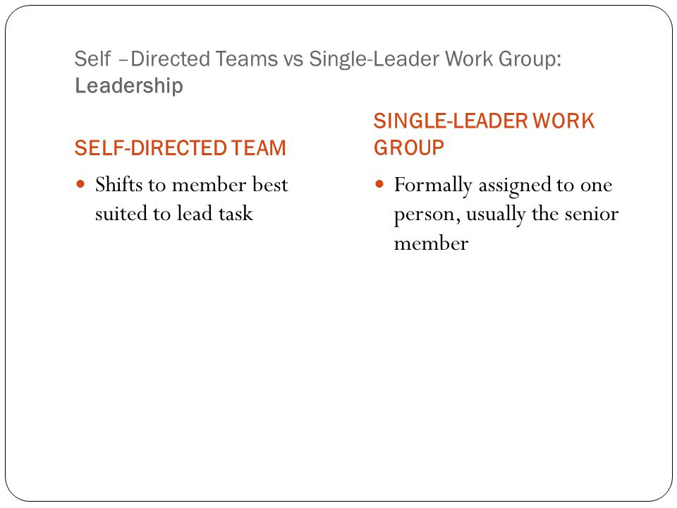 Self –Directed Teams vs Single-Leader Work Group: Leadership SELF-DIRECTED TEAM SINGLE-LEADER WORK GROUP Shifts to member best suited to lead task Formally assigned to one person, usually the senior member