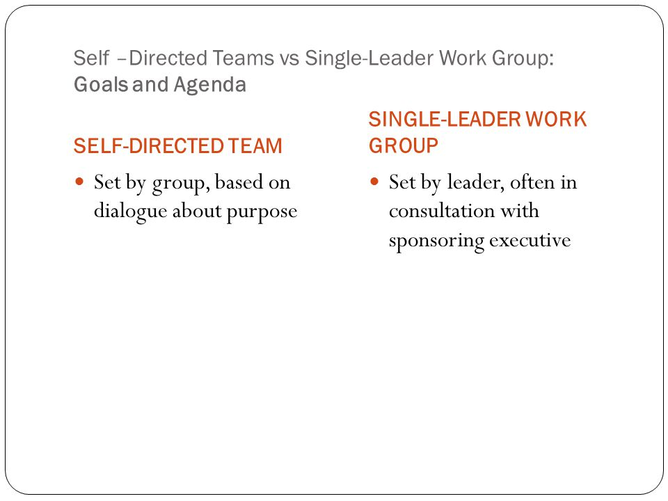 Self –Directed Teams vs Single-Leader Work Group: Goals and Agenda SELF-DIRECTED TEAM SINGLE-LEADER WORK GROUP Set by group, based on dialogue about purpose Set by leader, often in consultation with sponsoring executive