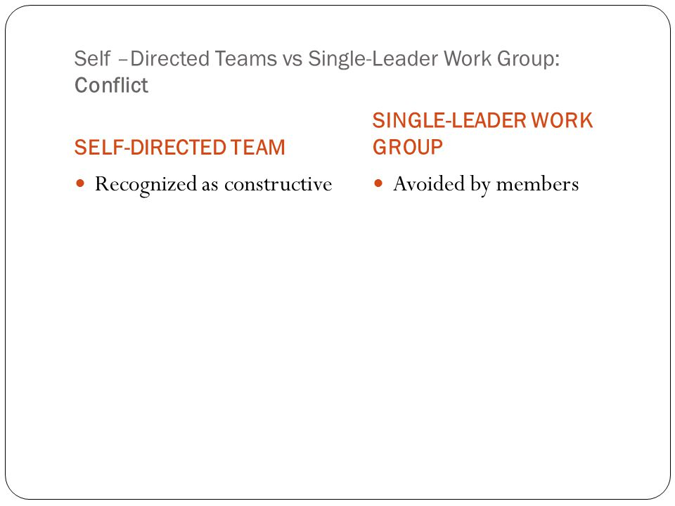 Self –Directed Teams vs Single-Leader Work Group: Conflict SELF-DIRECTED TEAM SINGLE-LEADER WORK GROUP Recognized as constructive Avoided by members