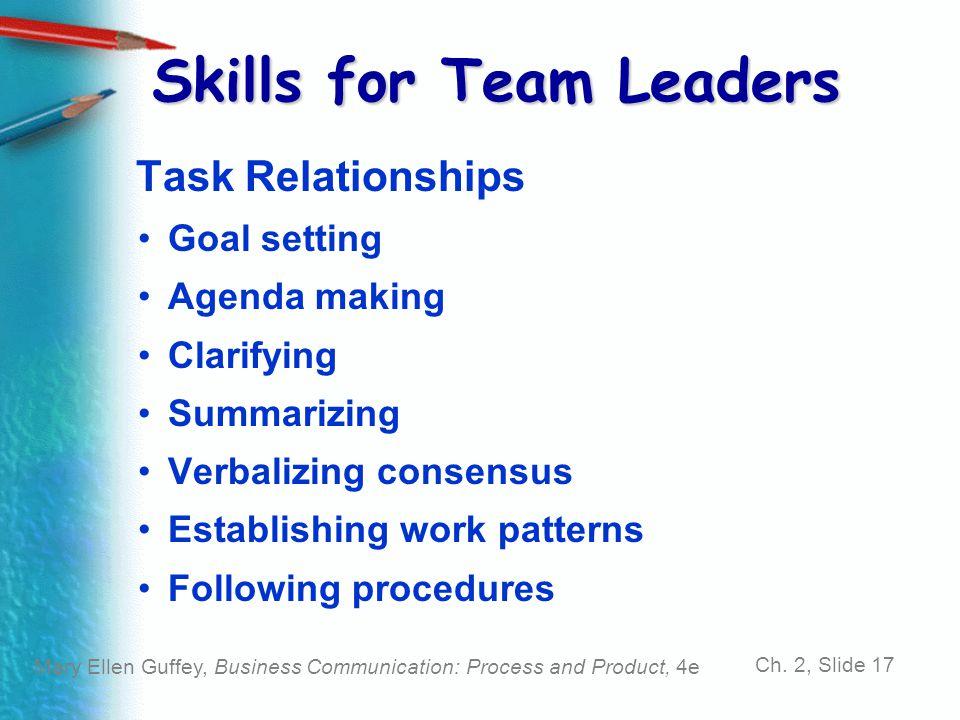 Mary Ellen Guffey, Business Communication: Process and Product, 4e Ch. 2, Slide 17 Skills for Team Leaders Task Relationships Goal setting Agenda maki